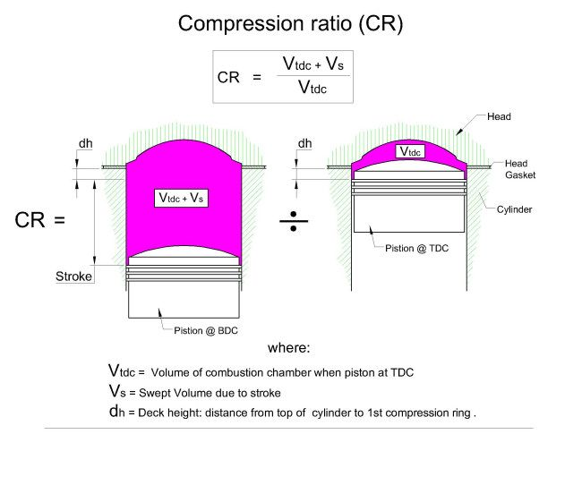 Compression_Ratio_1